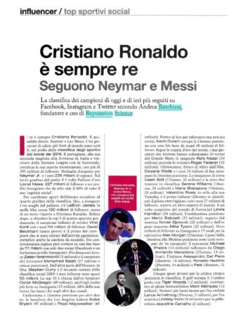 Cristiano Ronaldo è sempre re. Seguono Neymar e Messi