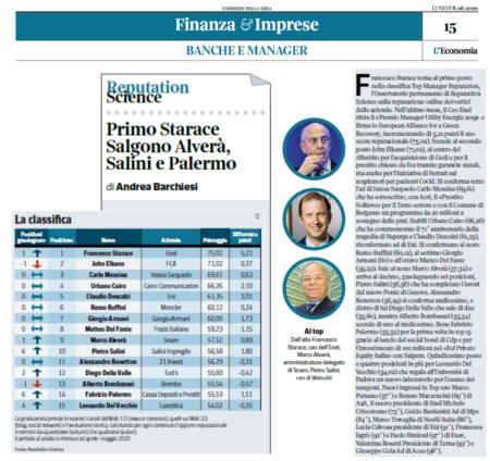 Primo Starace, salgono Alverà, Salini e Palermo: Top Manager Reputation a maggio