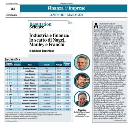 Top Manager Reputation: a settembre Starace, Elkann e Messina sul podio