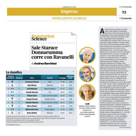 Top Manager Reputation: Starace sale al primo posto, sul podio Elkann e Messina
