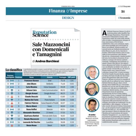 Top Manager Reputation: Starace mantiene il primo posto, sul podio Elkann e Messina