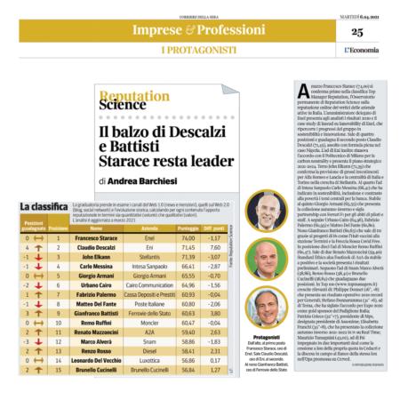 Top Manager Reputation: Starace resta leader, balzo di Descalzi, terzo John Elkann
